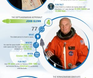 Life Begins at 70+ , An Infographic