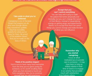 The Importance of Self-Care for Carers (Infographic)