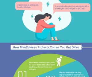 Mindfulness for Older Adults (Infographic)