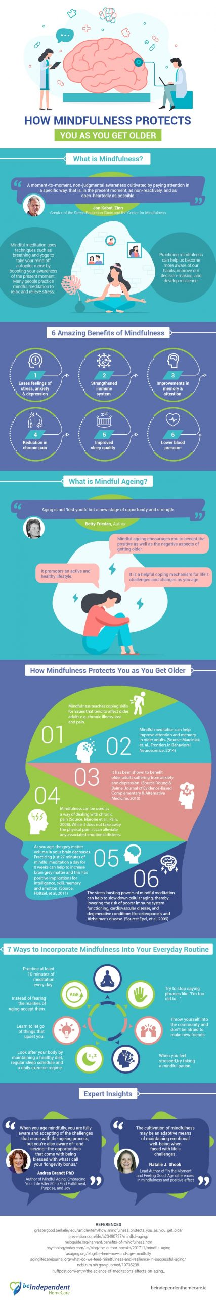 How Mindfulness Protects You as You Get Older